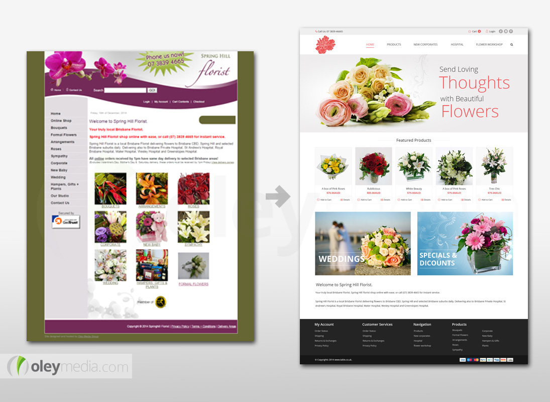 Website Design Makeover - Spring Hill Florist